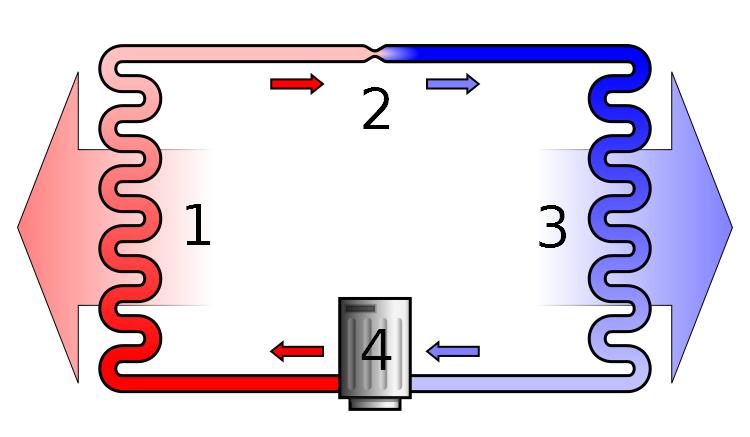 Schemat układu klimatyzacji